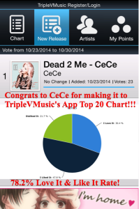 CeCe Music Promotion