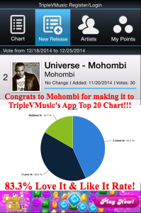 Music Promotions for Mohombi