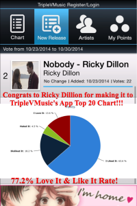 Rick Dillion Music Promotion